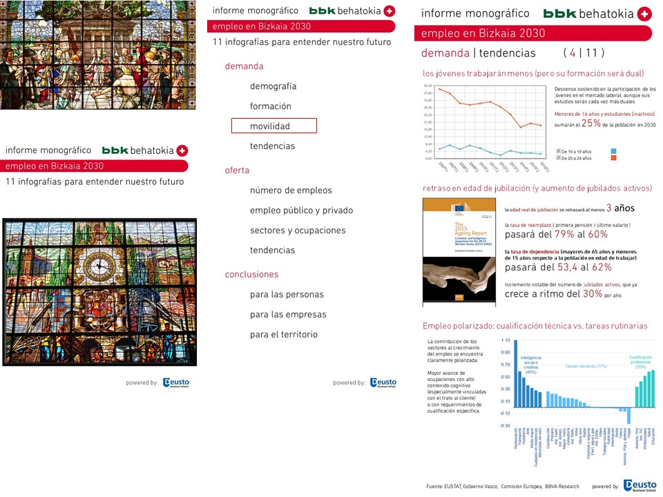 Informe monográfico: Empleo en Bizkaia 2030 ( 4 de 11 )