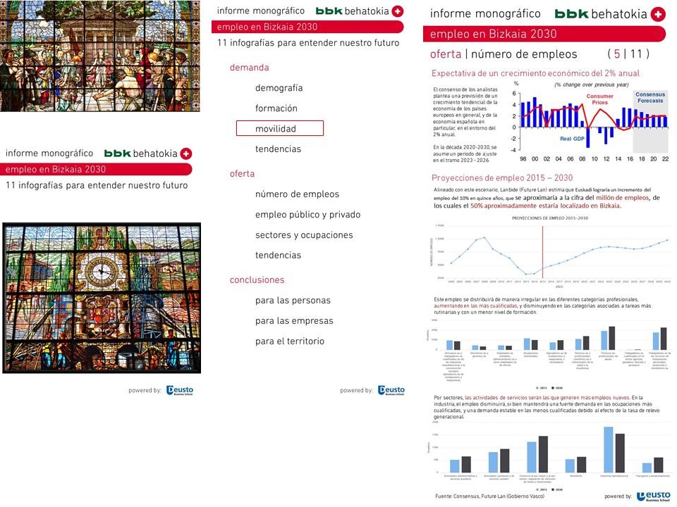 Informe monográfico: Empleo en Bizkaia 2030 ( 5 de 11 )