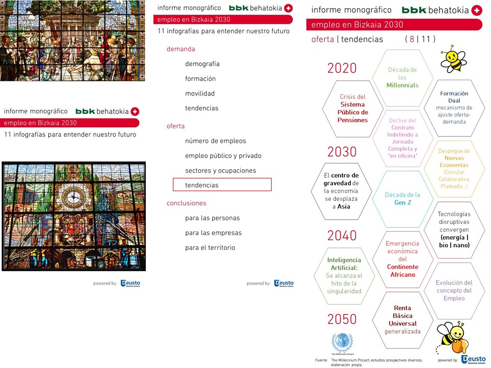 Informe monográfico: Empleo en Bizkaia 2030 ( 8 de 11 )