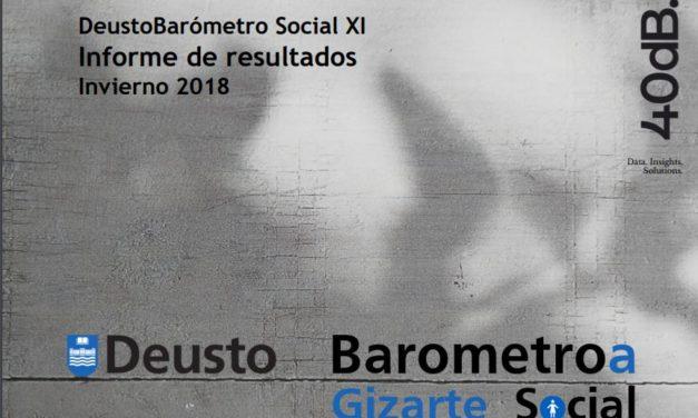 ¿Qué nos preocupa en Euskadi? DeustoBarómetro Social, Invierno 2018.