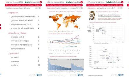Informe Monográfico: Ciencia, Tecnología e Innovación en Bizkaia