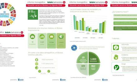 Bizkaia y los Objetivos de Desarrollo Sostenible: Infografía ODS nº 3