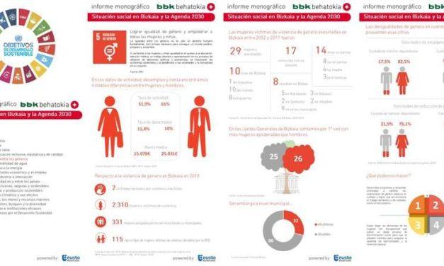 Bizkaia y los Objetivos de Desarrollo Sostenible: Infografía ODS nº 5