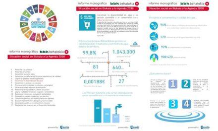 Bizkaia y los Objetivos de Desarrollo Sostenible: Infografía ODS nº 6