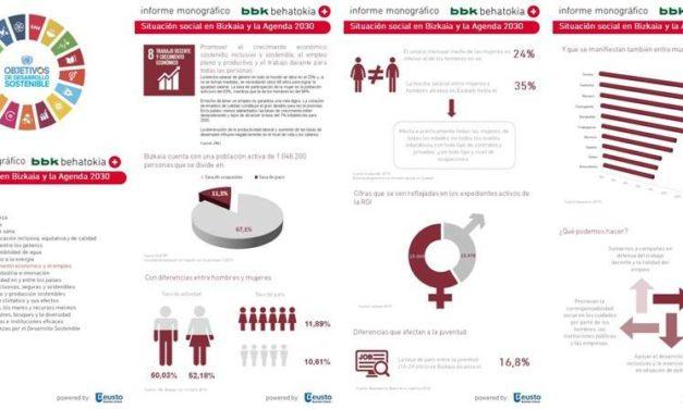 Bizkaia y los Objetivos de Desarrollo Sostenible: Infografía ODS nº 8