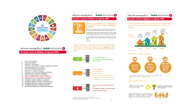 Bizkaia y los Objetivos de Desarrollo Sostenible: Infografía ODS nº 11