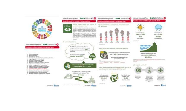Bizkaia y los Objetivos de Desarrollo Sostenible: Infografía ODS nº 13