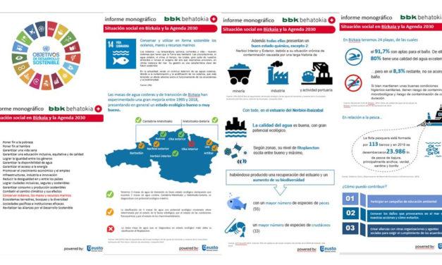 Bizkaia y los Objetivos de Desarrollo Sostenible: Infografía ODS nº 14