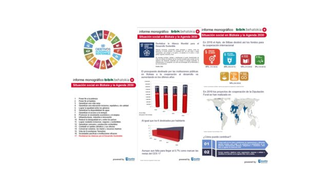 Bizkaia y los Objetivos de Desarrollo Sostenible: Infografía ODS nº 17