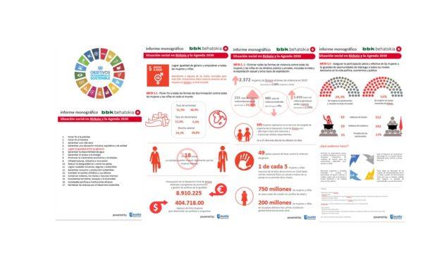 Situación social en Bizkaia y la Agenda 2030, Metas ODS nº 5