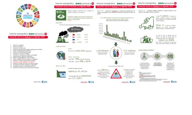 Situación social en Bizkaia y la Agenda 2030, Metas ODS nº 13