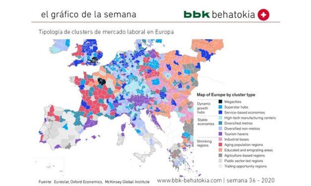 El Gráfico de la Semana nº 36 2020: Clusters del mercado laboral en Europa
